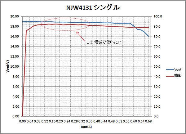 NJW4131昇圧コンバータ05.jpg