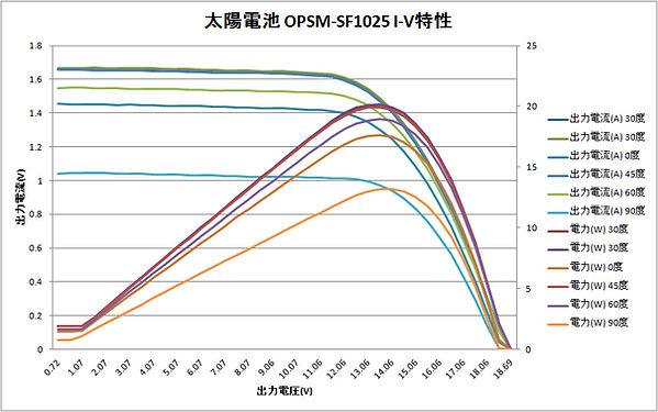 太陽電池OPSM-SF1025-_5.jpg