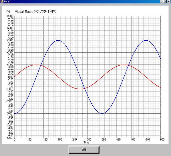 VB_Graph_1.jpg