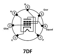 7DF.jpg