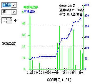 10kcj_グラフ.jpg
