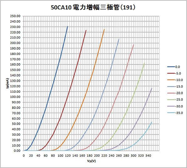 50CA10_191.jpg