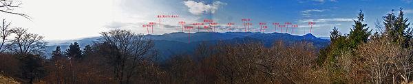 関八州からのパノラマ.jpg