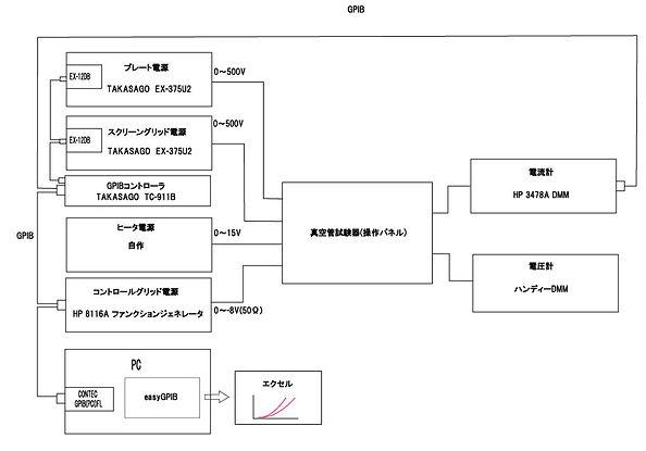 真空管試験システム構成w.jpg
