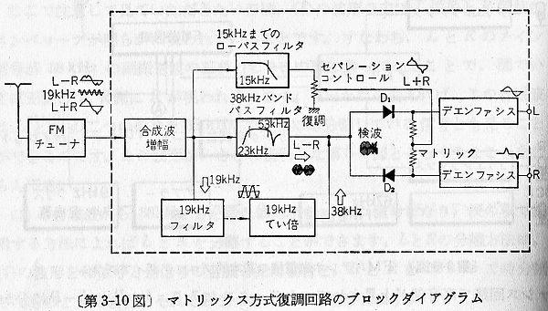 FMステレオ_03.jpg
