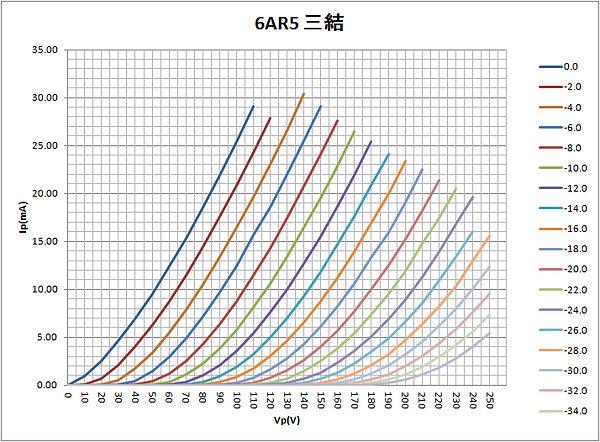 6AR5_三結_2.jpg