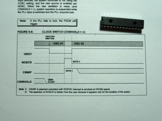16F18857のクロック設定と切り替え時間の計測1.jpg