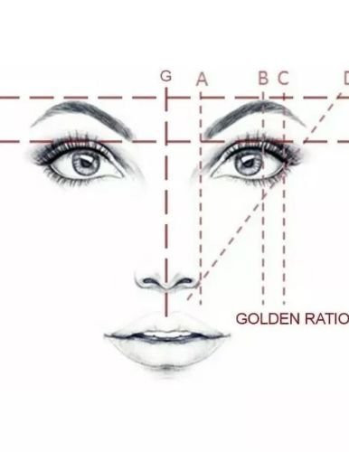 Golden Ratio Calipers Guide