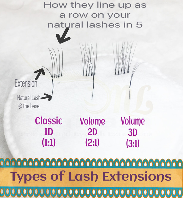 Classic vs. Volume Lash Extensions
