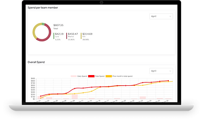 spend management dashboard.png