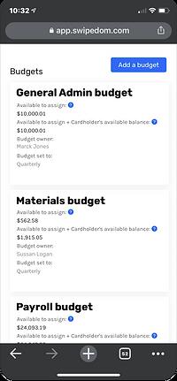 list of budgets