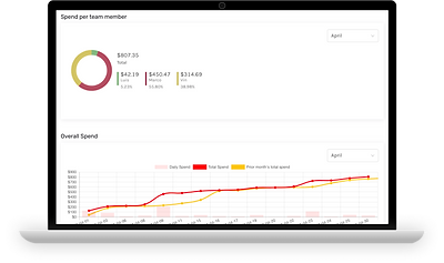 open business checking account online spend management dashboard