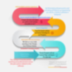 PrimeDataAnalytics Infographics 44.jpg