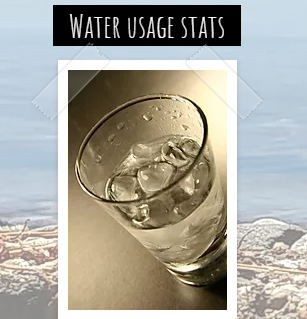 How much water will you need when SHTF?