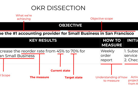 Best Objective and Key Result examples