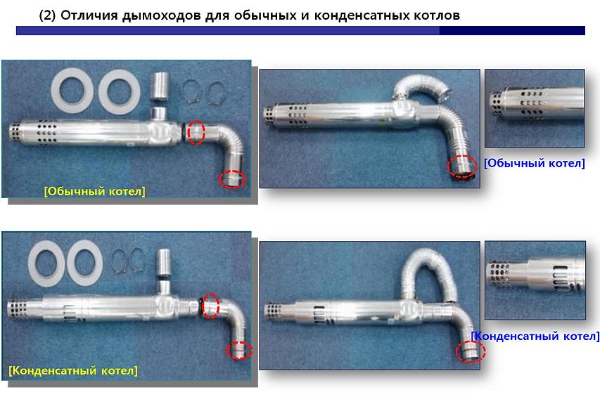 Дымоход для конденсационного котла Rinnai
