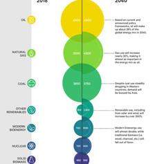 global-energy-mix-infographic.jpg
