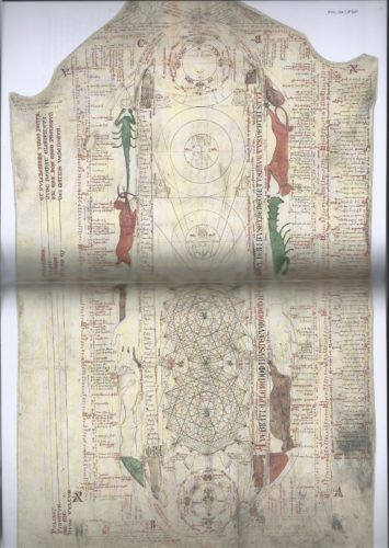 Opicino de Canistris 14th century