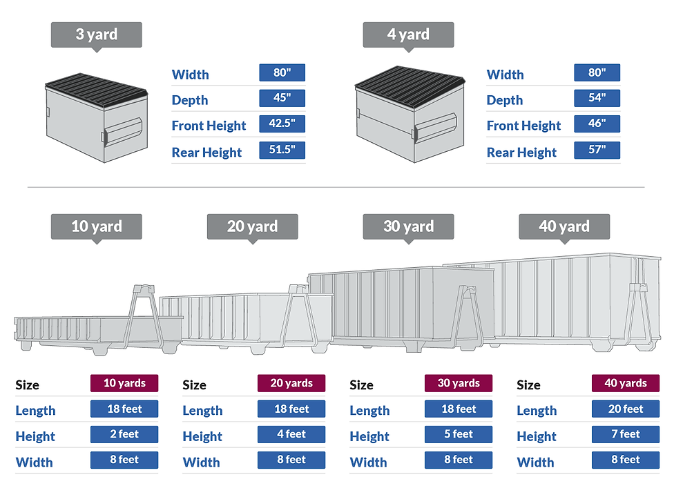 graphic_container_size_charts_constructi