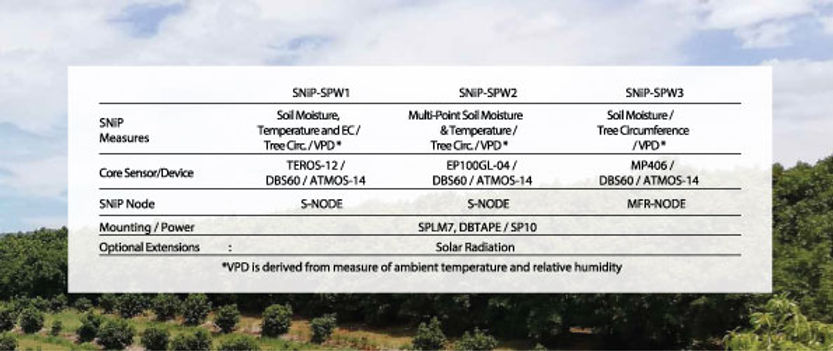 crop-monitoring-diagram.jpg