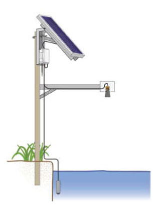Water-Level-Monitoring-2.jpg