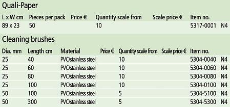 tabel quali paper-01.jpg