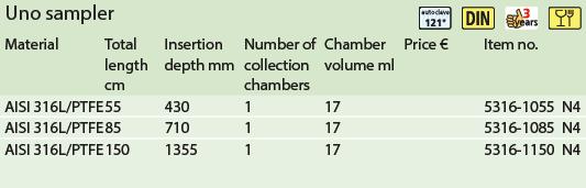 tabel uno sampler-01.png
