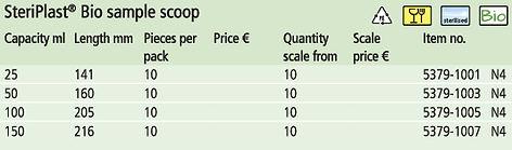 tabel steriplast bio sample scoop-01.jpg