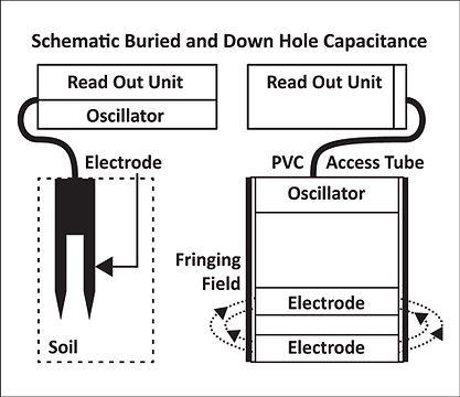 capacitance 2-01.jpg