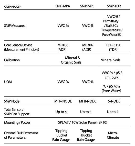 adr soil moisture 3-01.jpg