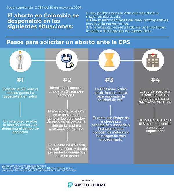 aborto_34515476.png