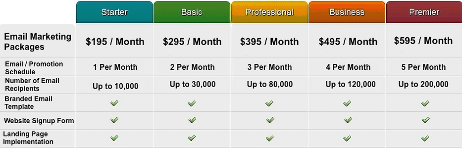 Email Marketing Pricing