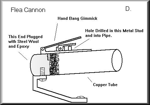 My original design/drawing for the flea canon mechanism...