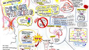 Design Thinking: cos'è e come funziona