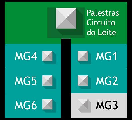Circuito do Leite 18-08.png