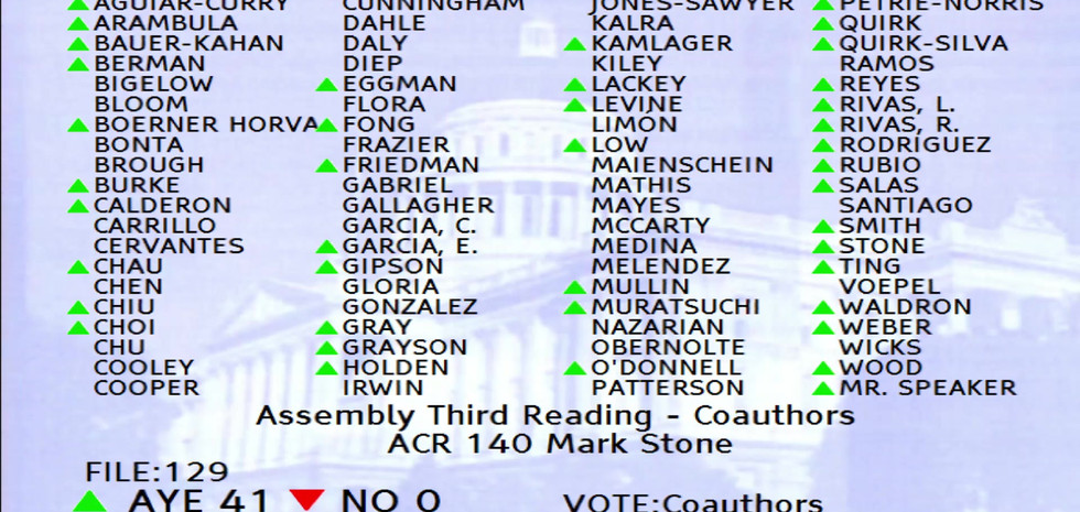 Assembly passes ACR 140 (1/13/2020)
