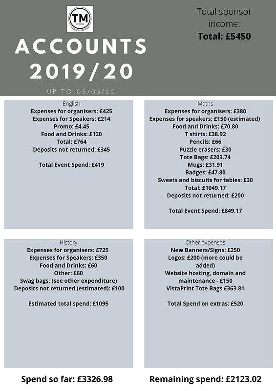 Copy of ACCOUNTS 2019_20.png