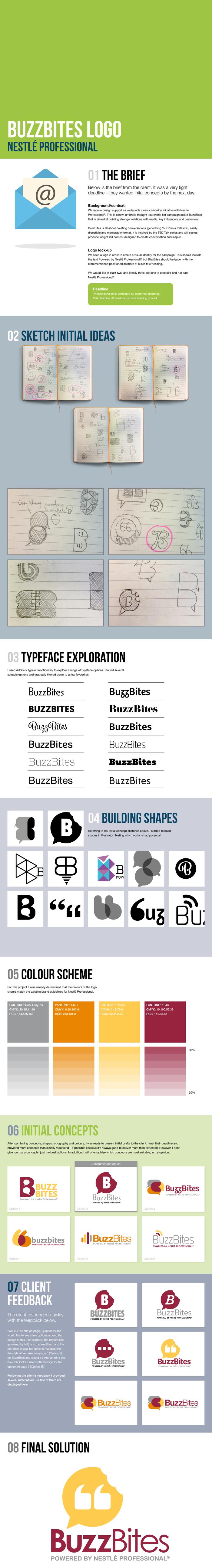 Nesle Buzz Bites Logo