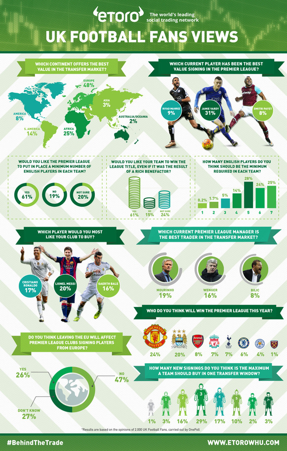 Etoro_infographic4.jpg