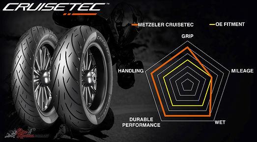 Metzeler-CruiseTec-tyre-launch-review-Bi