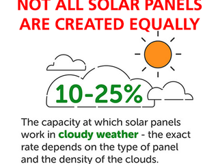 Cherry electrical + solar facts #2