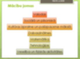 metodiskais darbs2.JPG