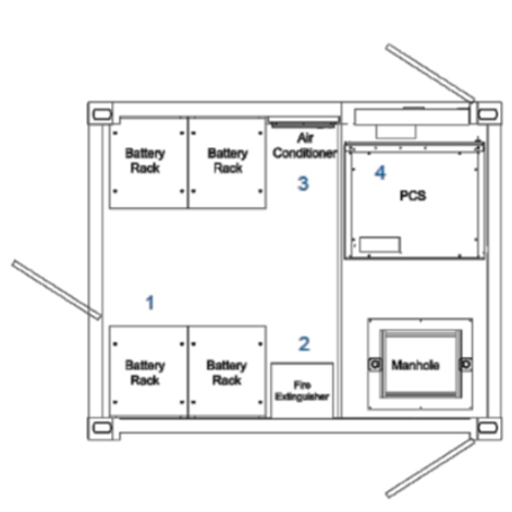 Typical Set-up for 10Ft Container 2.png