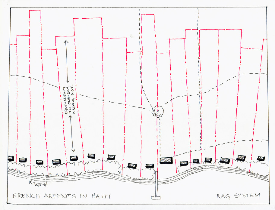 15-08 HAITI Arpent system phase one