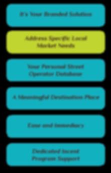 Website Buttons-Vertical-2-01.png