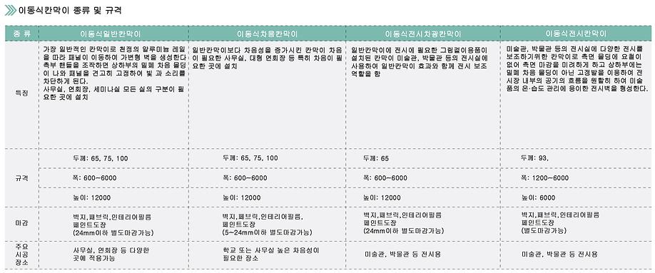 MP7-1이동식칸막이_제품사양.png