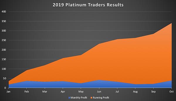 2019 Platinum Traders.png