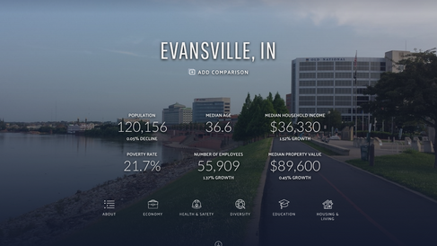 Data USA | Evansville Profile