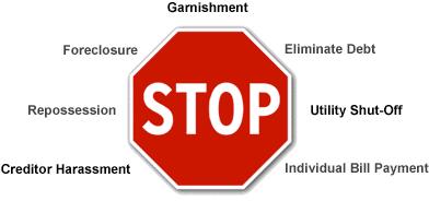 Stop garnishment, foreclosure, repossession, creditor harassament, eliminate debt, utility shut off
