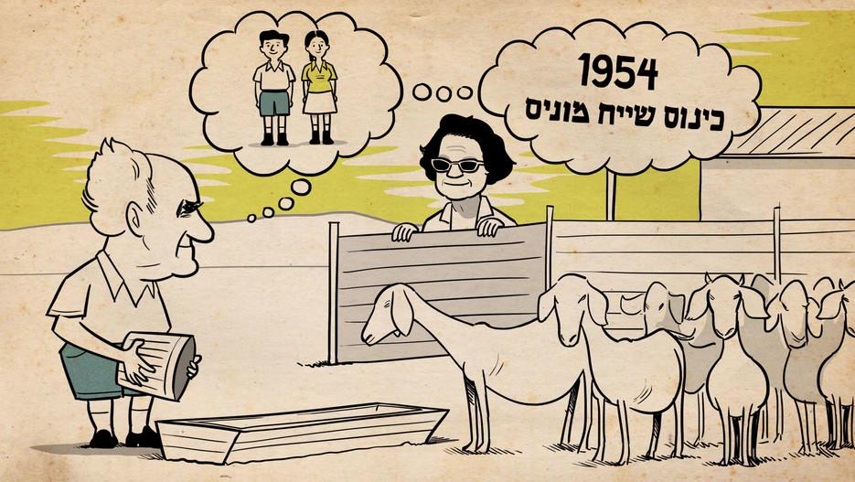 המכון למורשת בן גוריון | שייח מוניס | סרט אנימציה לתערוכה